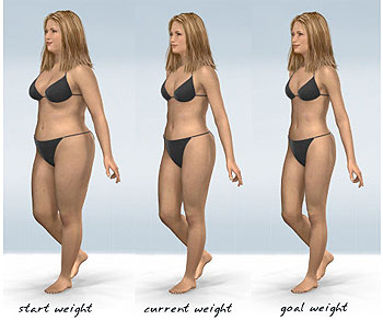 Lose fat now fast